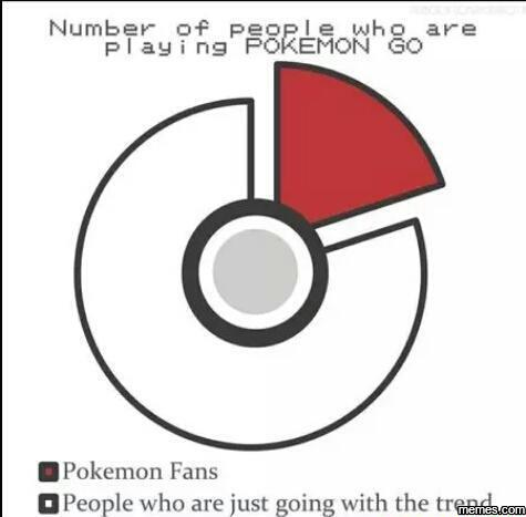Number of people who are playing…