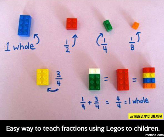 Easy Way To Teach Fractions Using LEGO Bricks To Children