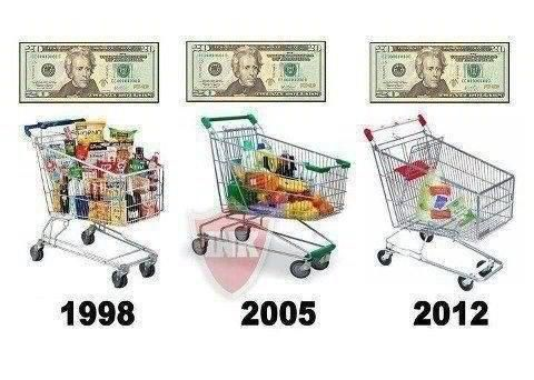 When to buy dollars