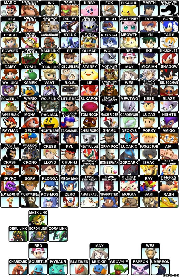 Smash Bros Brawl Netplay Iso Download - keywordscome's blog