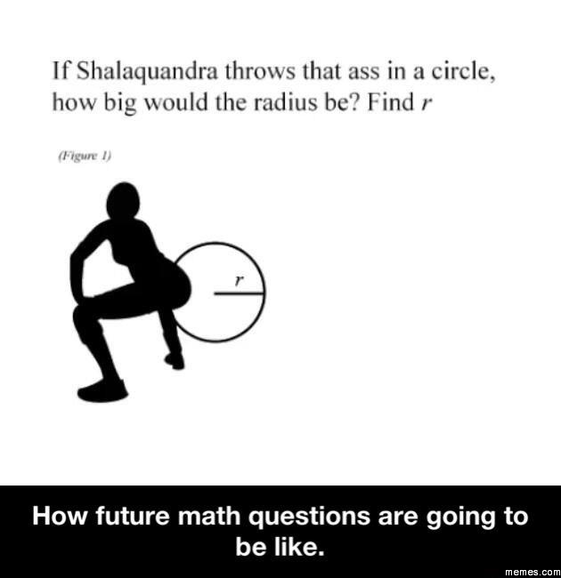 Printables Math Questions future math questions memes com questions