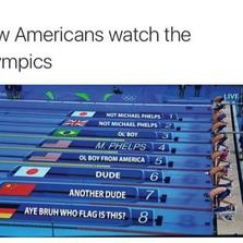 How Americans watch the Olympics...