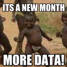 1477059 meme characters memes com,New Month Meme