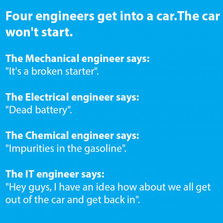 Four engineers get into a car